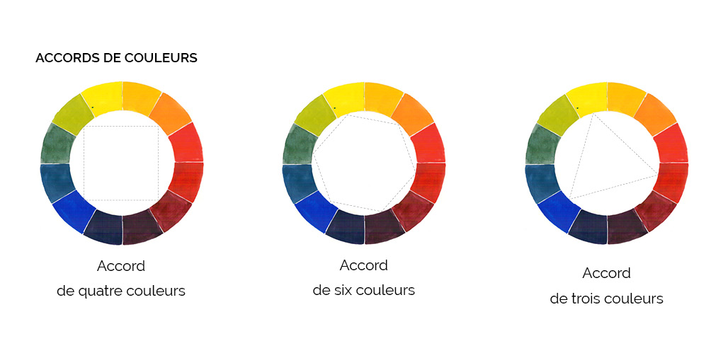 accords couleurs